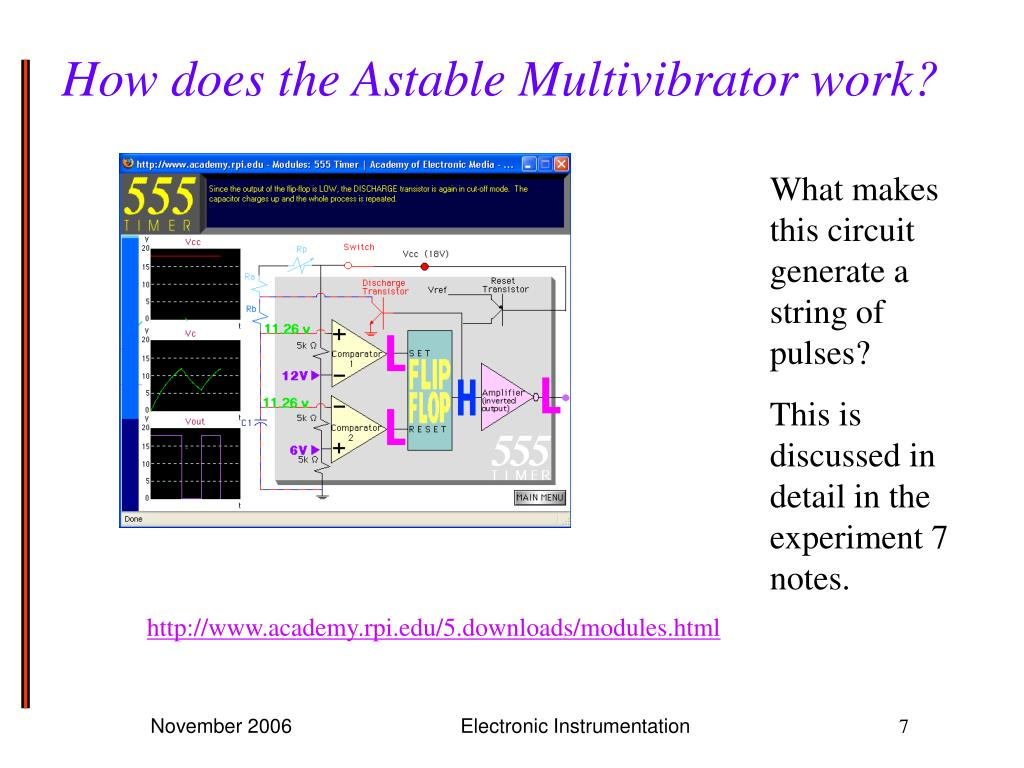 How does the Astable Multivibrator work?