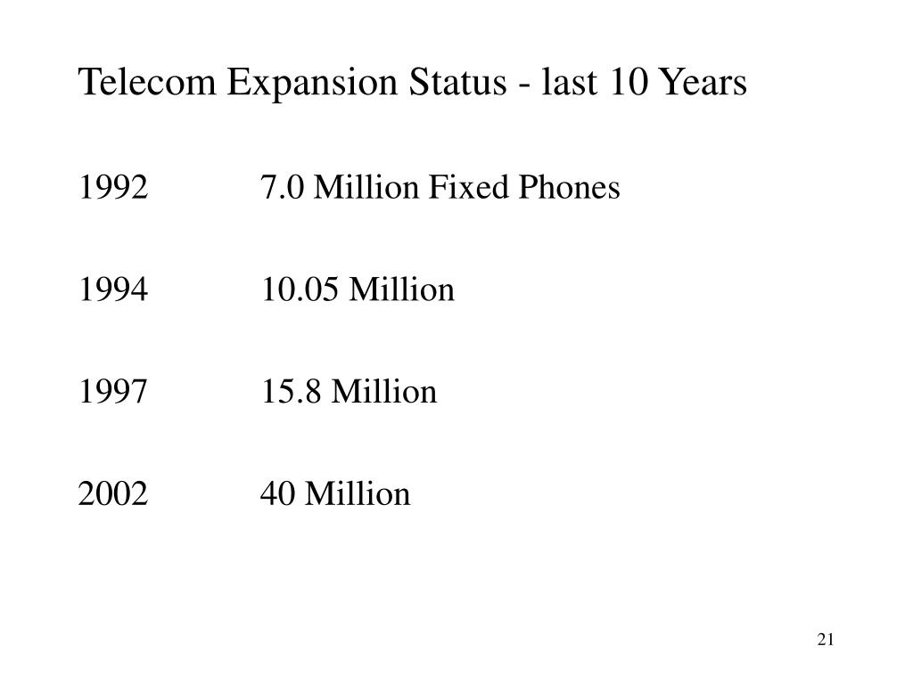 Telecom Expansion Status - last 10 Years