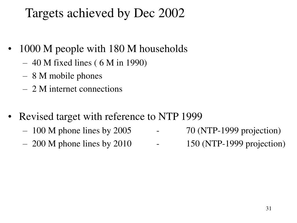 Targets achieved by Dec 2002