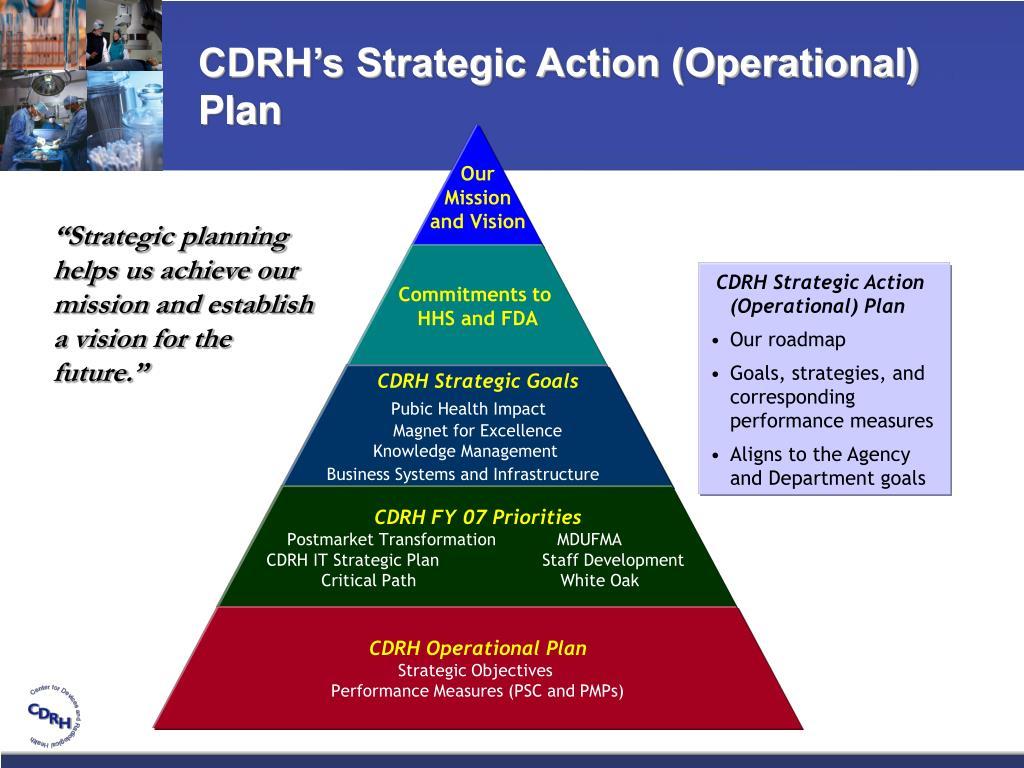 CDRH's Strategic Action (Operational) Plan