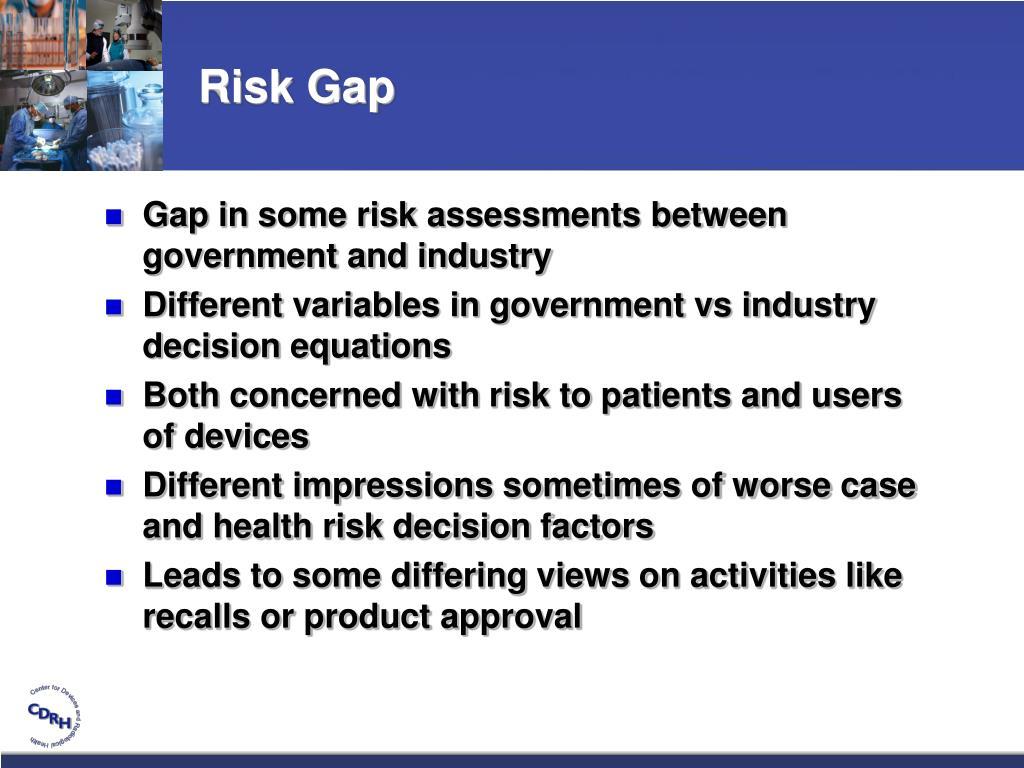 Risk Gap