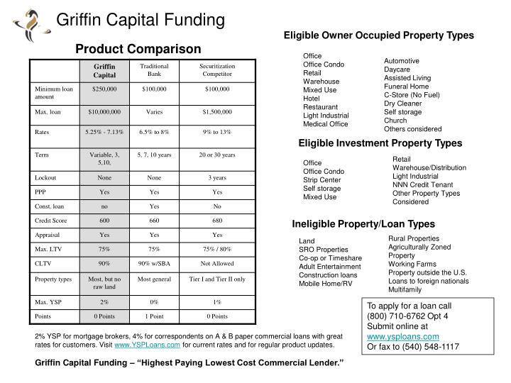 Griffin Capital Funding