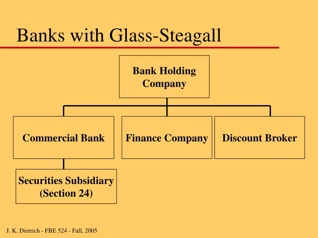 Banks with Glass-Steagall