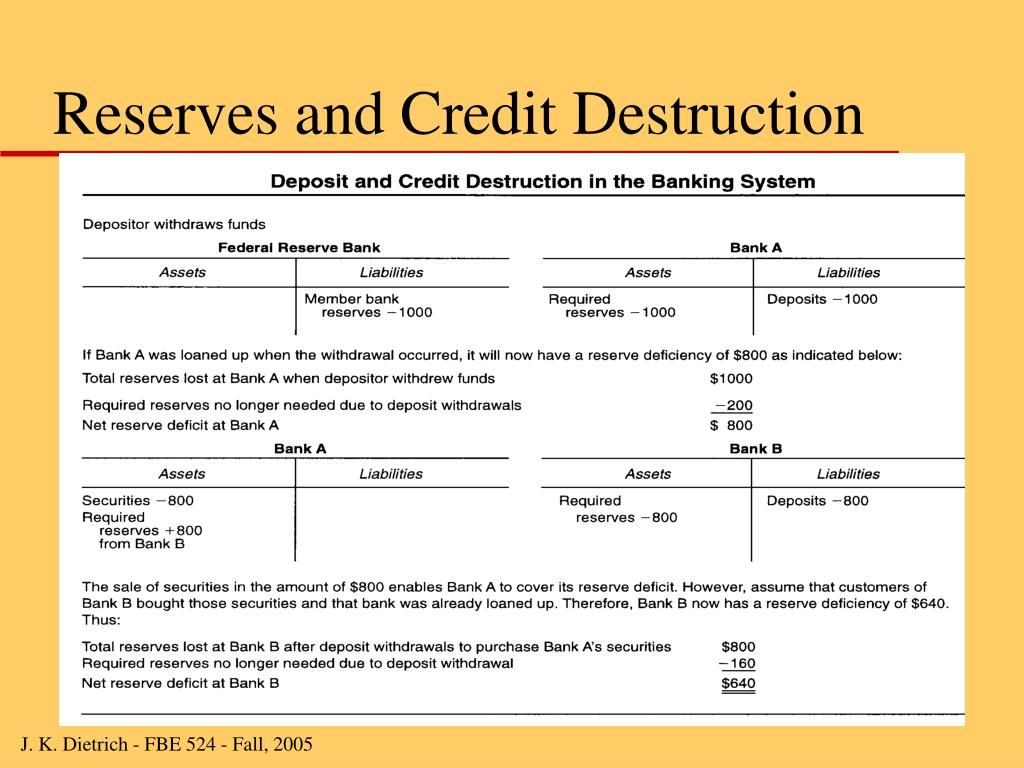 Reserves and Credit Destruction