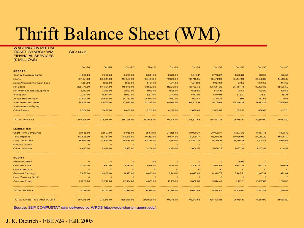 Thrift Balance Sheet (WM)