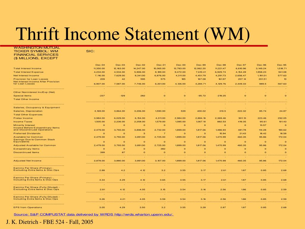 Thrift Income Statement (WM)