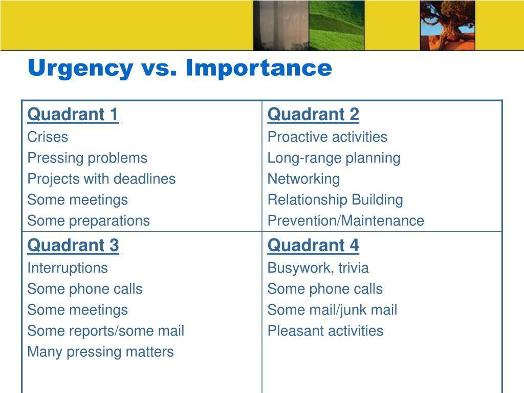 Urgency vs. Importance