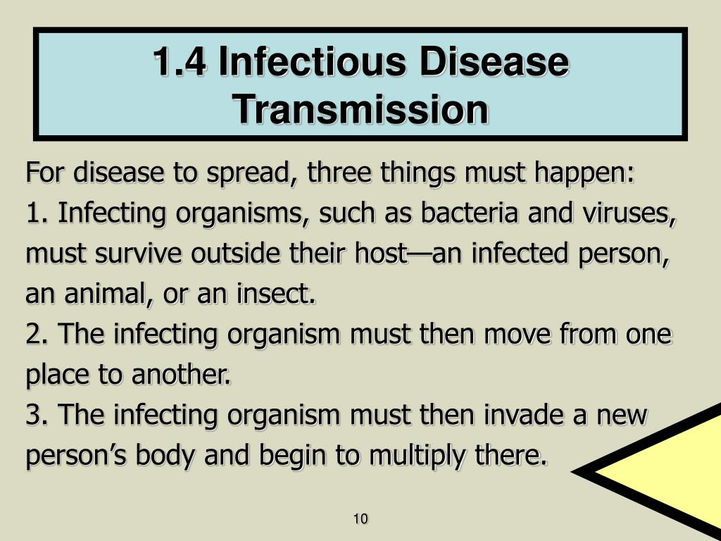 1.4 Infectious Disease Transmission