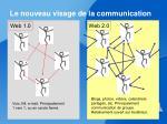 le nouveau visage de la communication