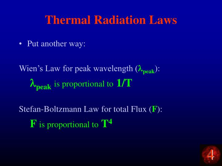 Thermal Radiation Laws