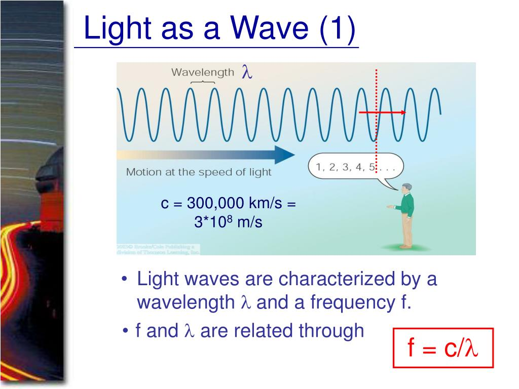 Light as a Wave (1)