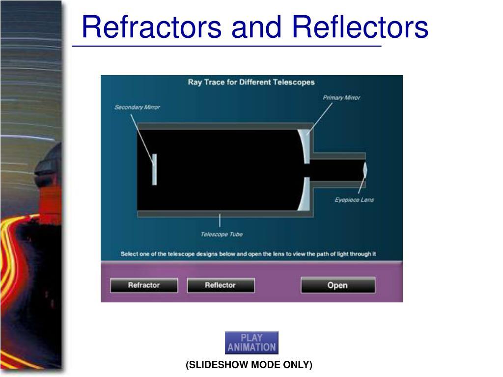 Refractors and Reflectors