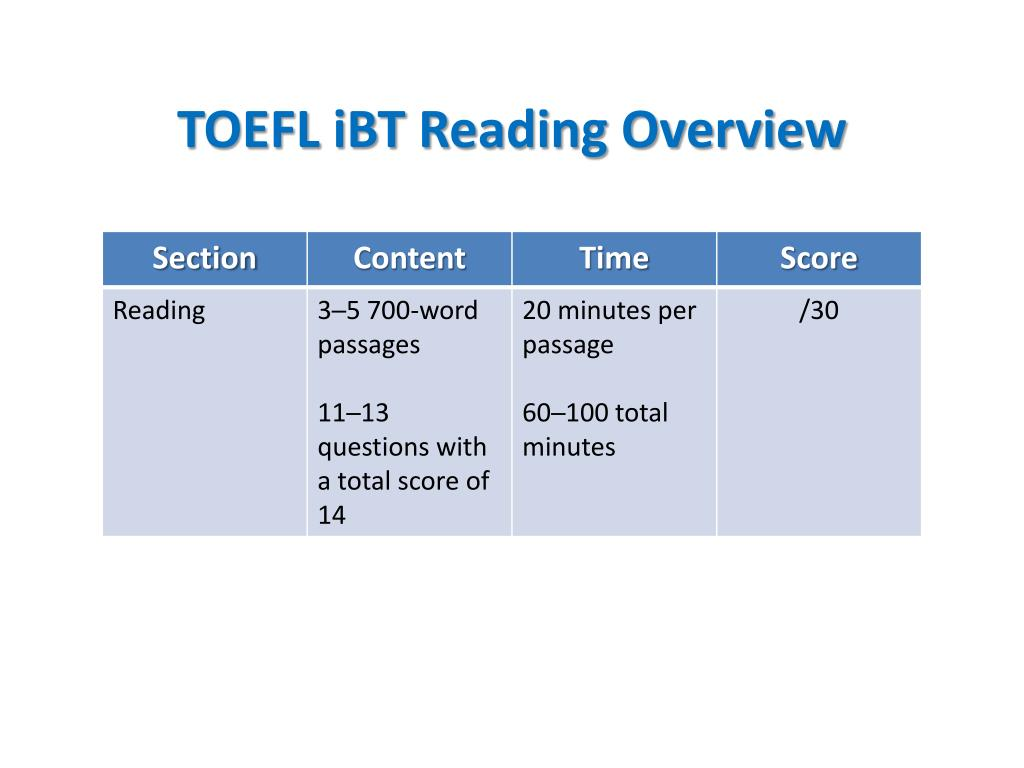 toefl ibt reading overview l.