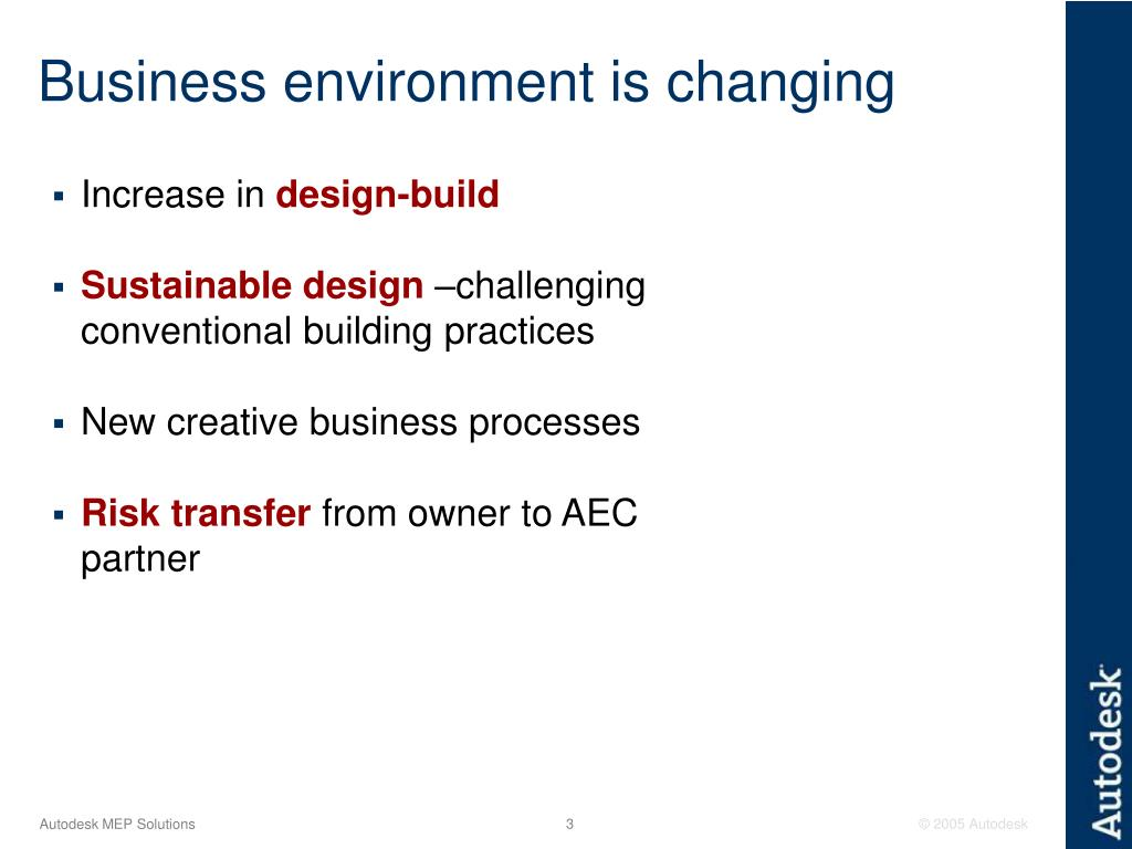 Business environment is changing