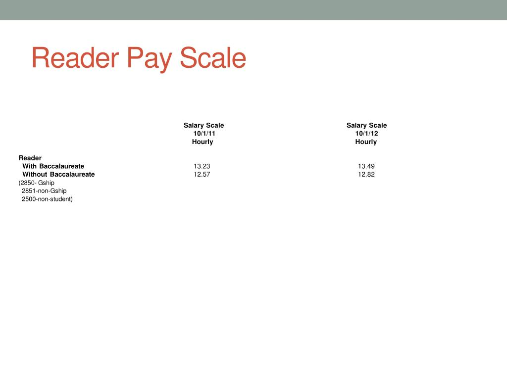 Reader Pay Scale