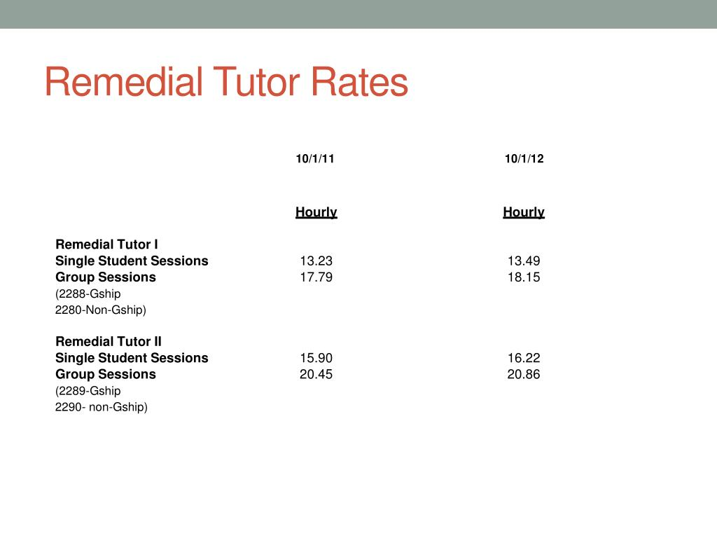Remedial Tutor Rates