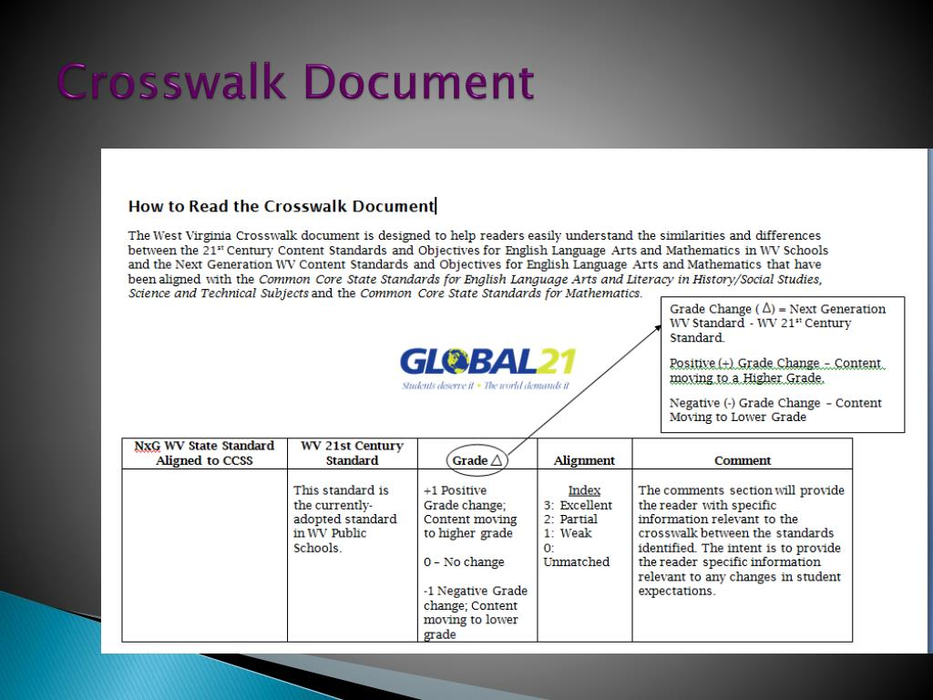 Crosswalk Document