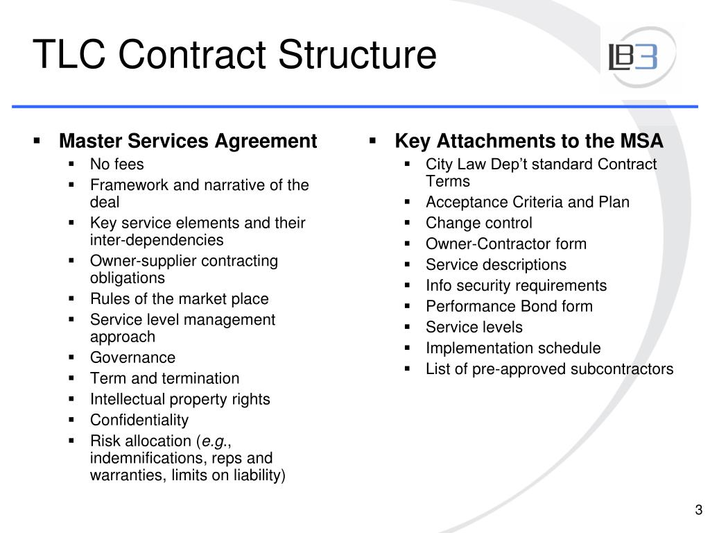 TLC Contract Structure