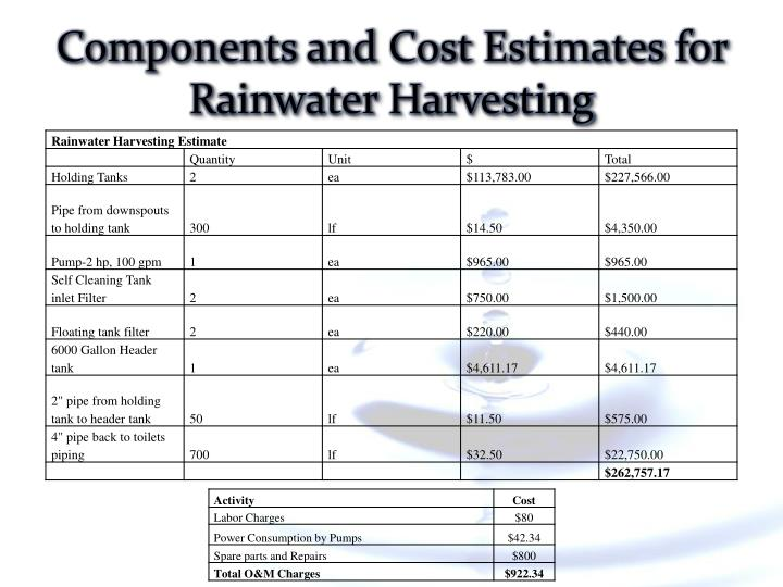 Components and Cost Estimates for Rainwater Harvesting