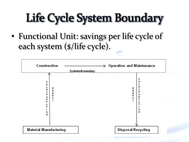 Life Cycle System Boundary