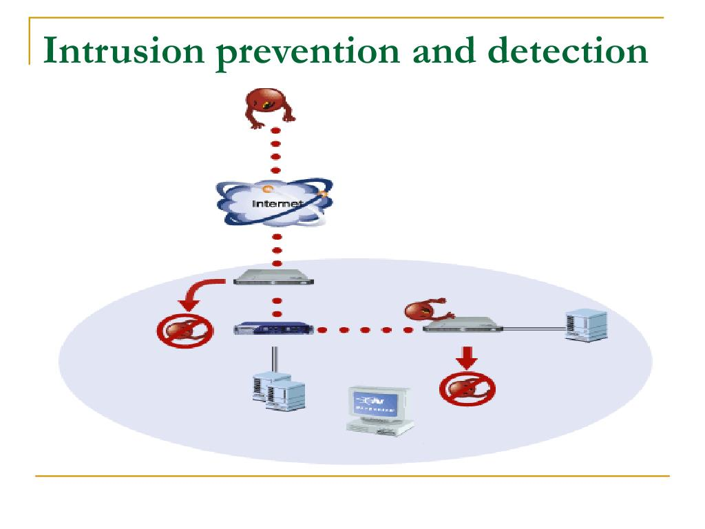 Intrusion prevention and detection