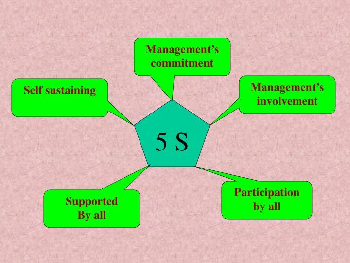 Management's commitment