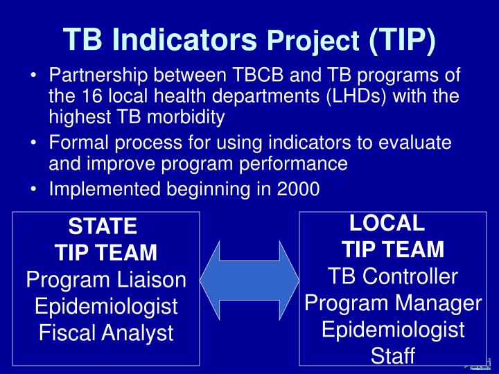 Tb indicators project tip