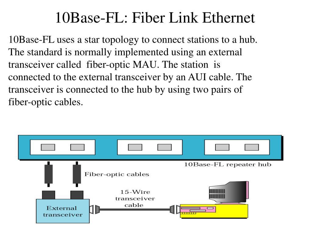 10Base-FL: Fiber Link Ethernet