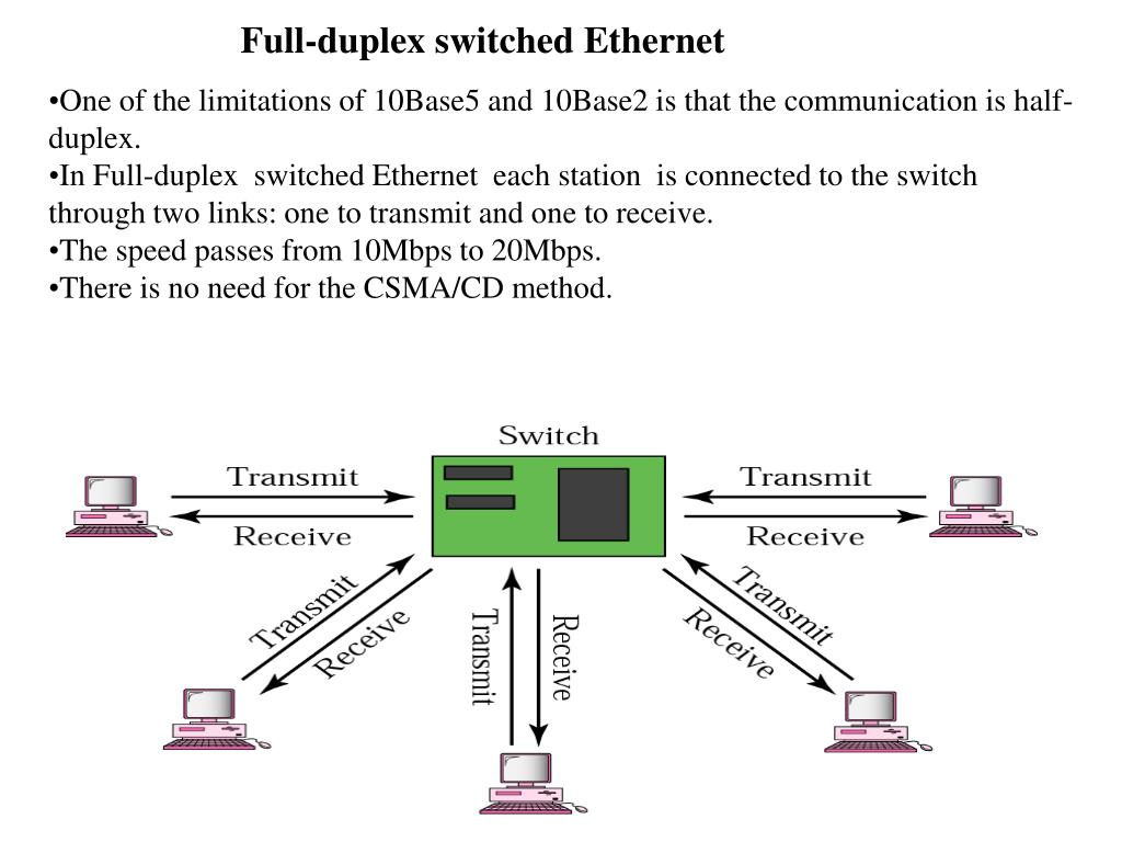 Full-duplex switched Ethernet