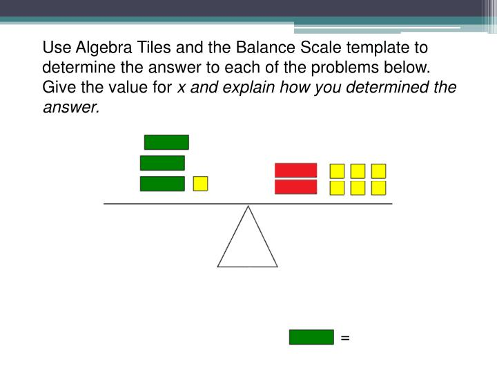 Ppt using algebra tiles to build a concrete for Algebra tile template