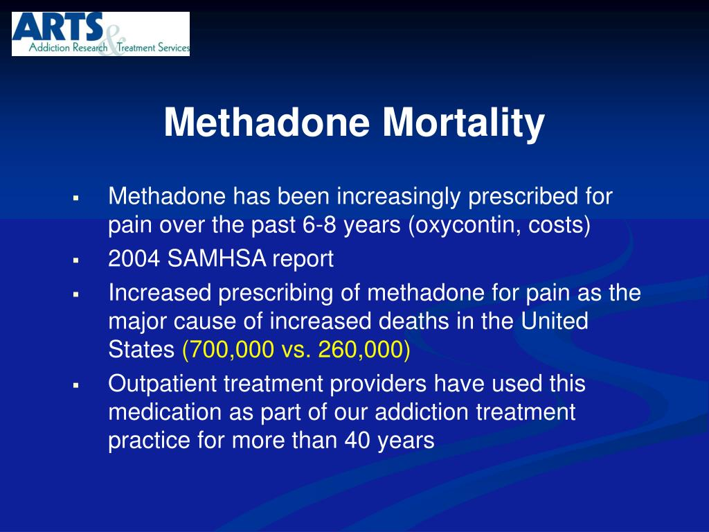 Methadone Mortality
