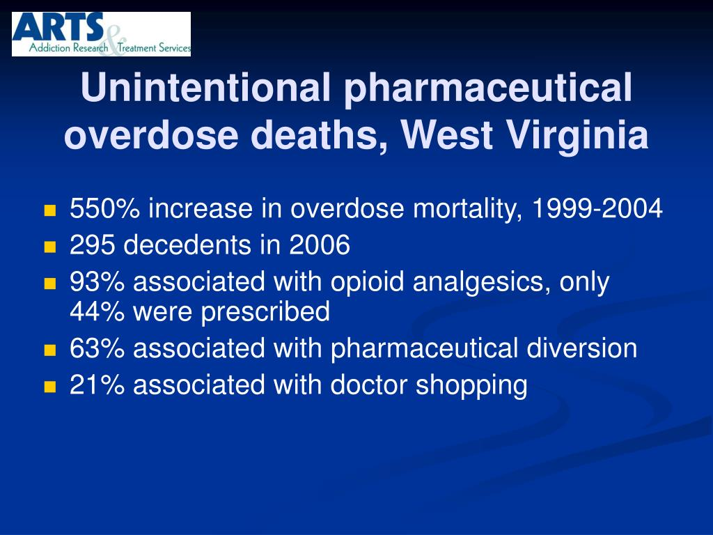 Unintentional pharmaceutical overdose deaths, West Virginia