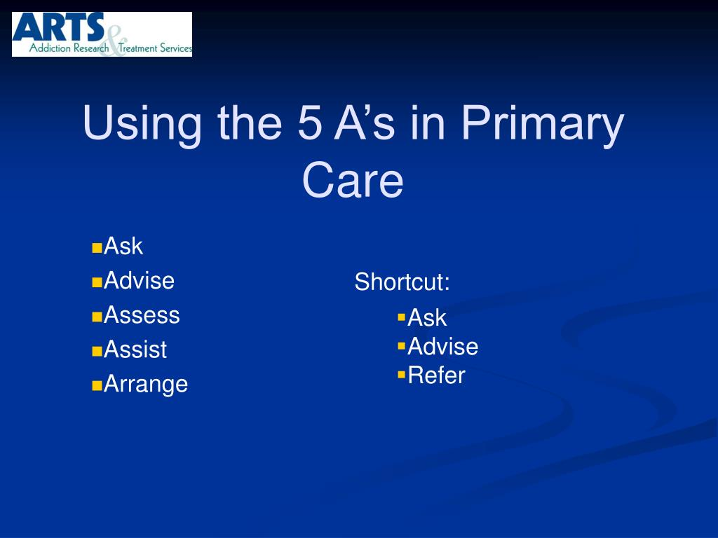 Using the 5 A's in Primary Care