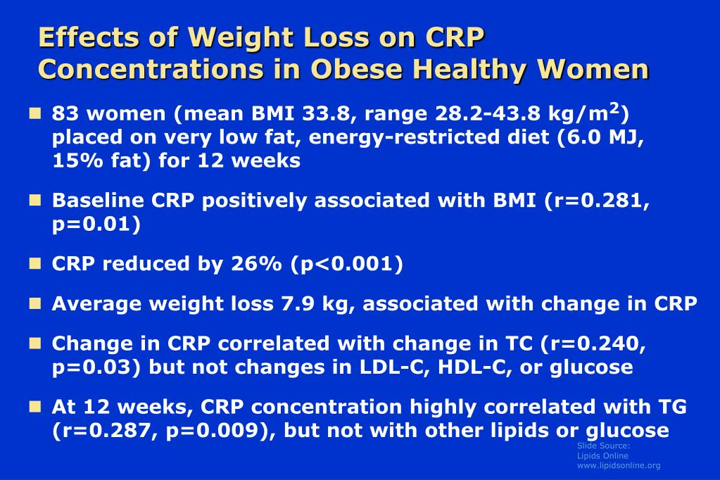 Effects of Weight Loss on CRP
