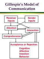 gillespie s model of communication
