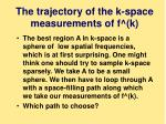 the trajectory of the k space measurements of f k