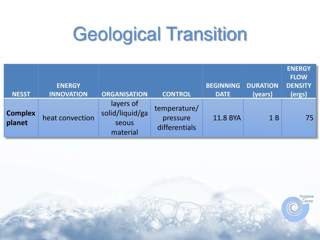 Geological Transition