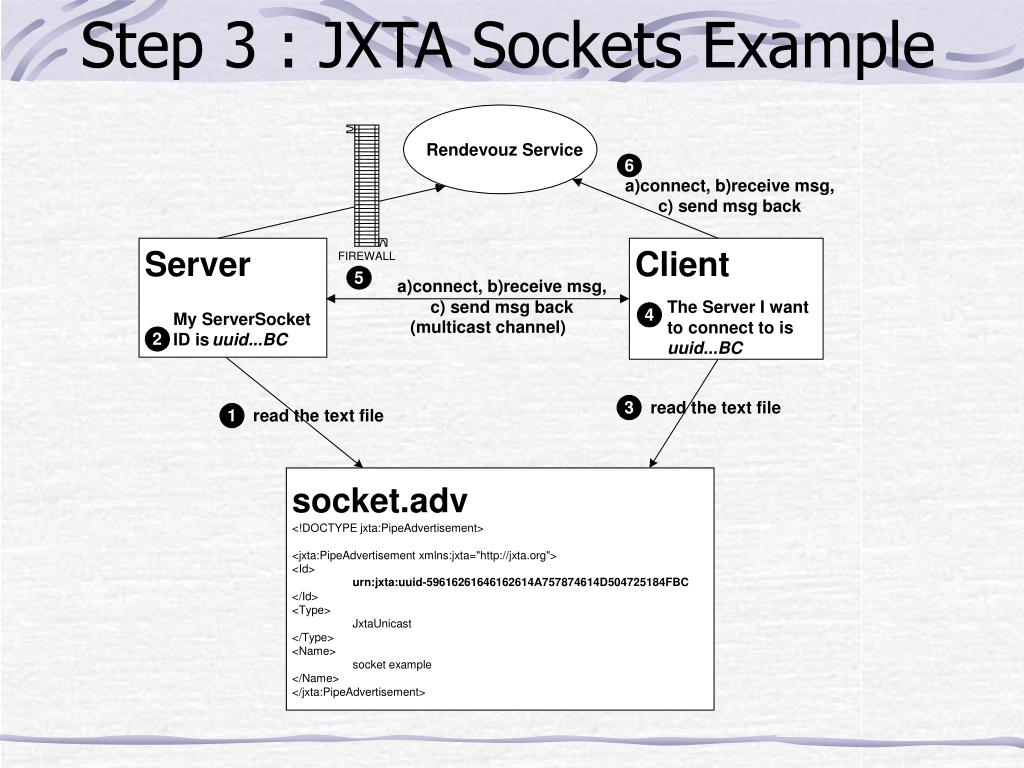 Step 3 : JXTA Sockets Example