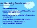 air monitoring data is used to