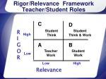rigor relevance framework teacher student roles
