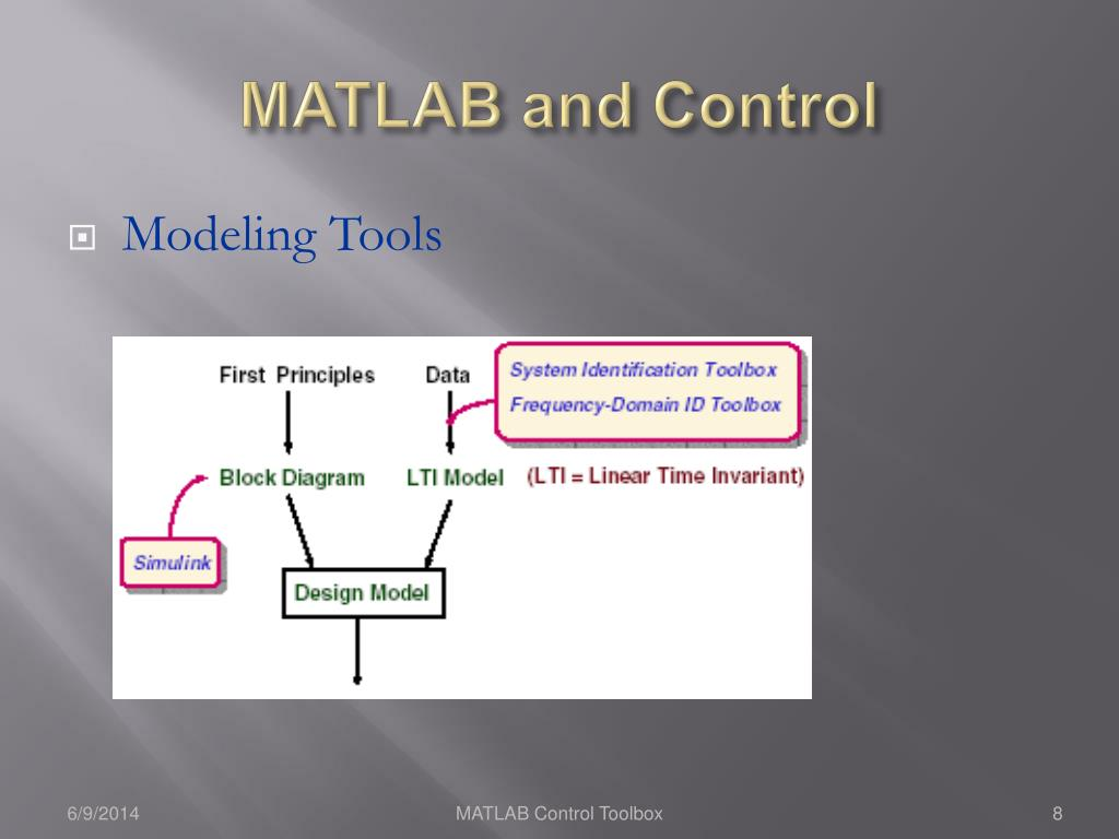 PPT - MATLAB and its Control Toolbox PowerPoint Presentation