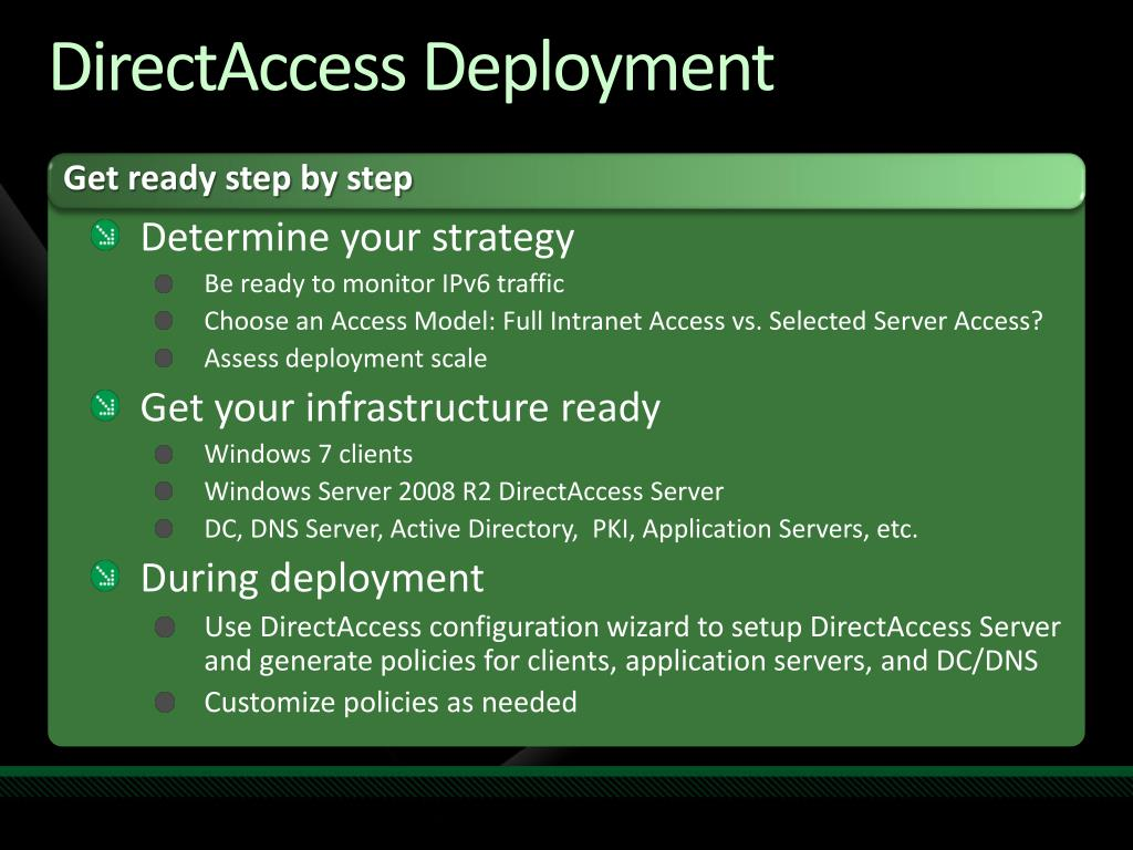 DirectAccess Deployment