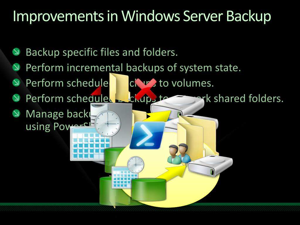 Improvements in Windows Server Backup