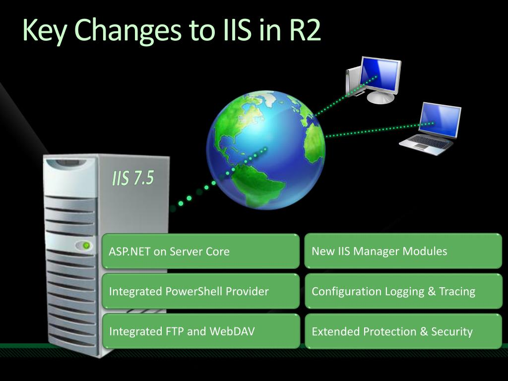 Key Changes to IIS in R2