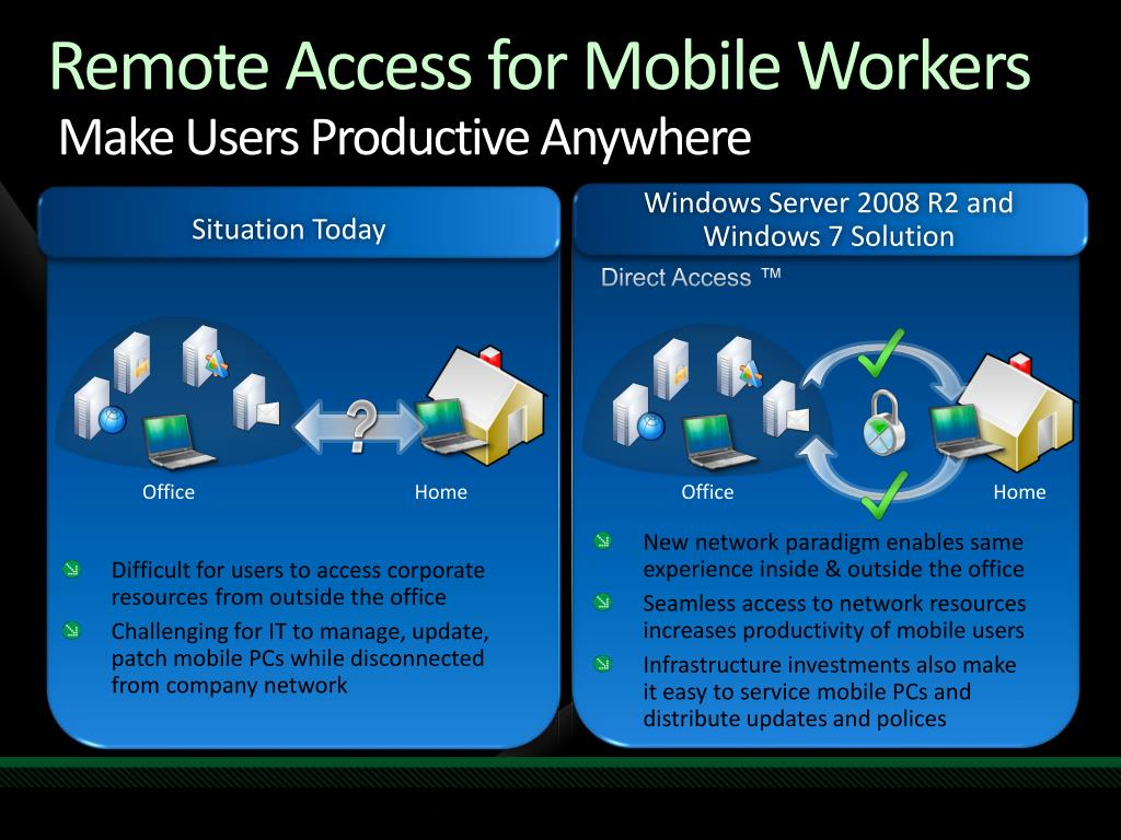 Remote Access for Mobile Workers