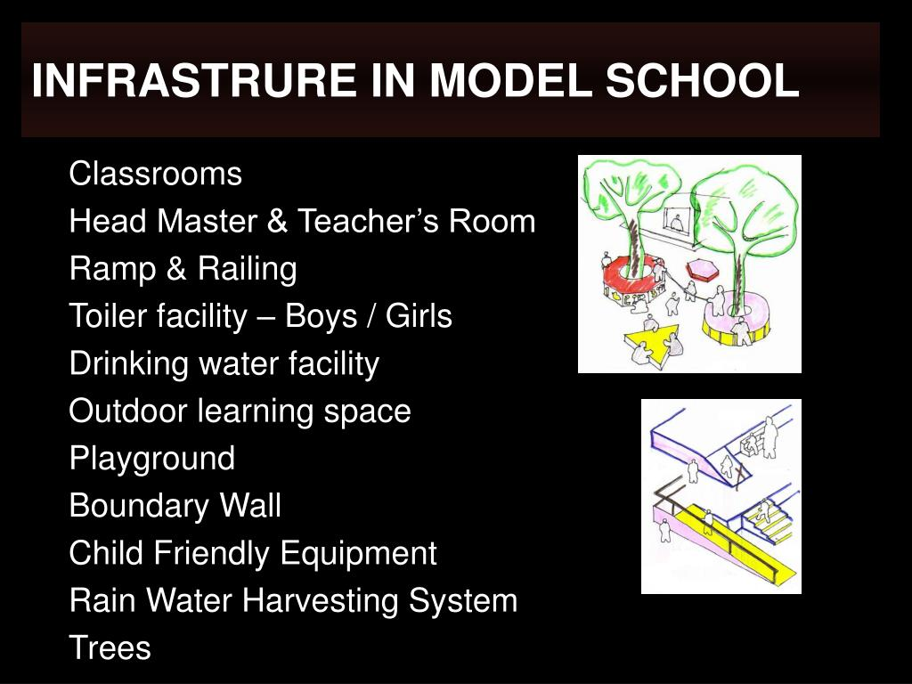 INFRASTRURE IN MODEL SCHOOL
