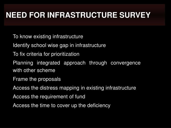 Need for infrastructure survey