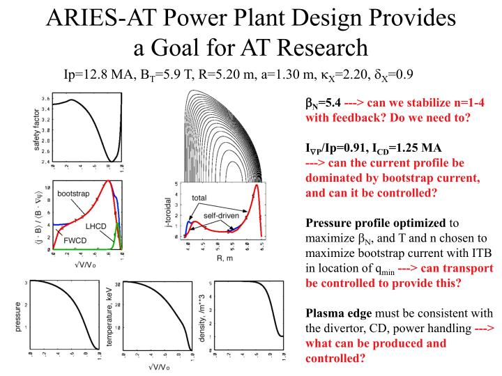 Aries at power plant design provides a goal for at research
