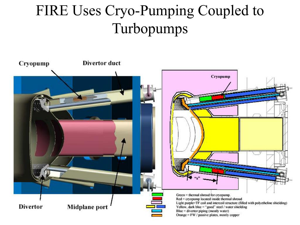 FIRE Uses Cryo-Pumping Coupled to Turbopumps