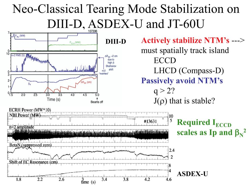 Neo-Classical Tearing Mode Stabilization on DIII-D, ASDEX-U and JT-60U